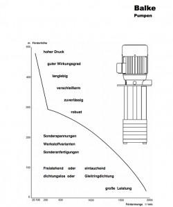 Balke-Pumpen_web